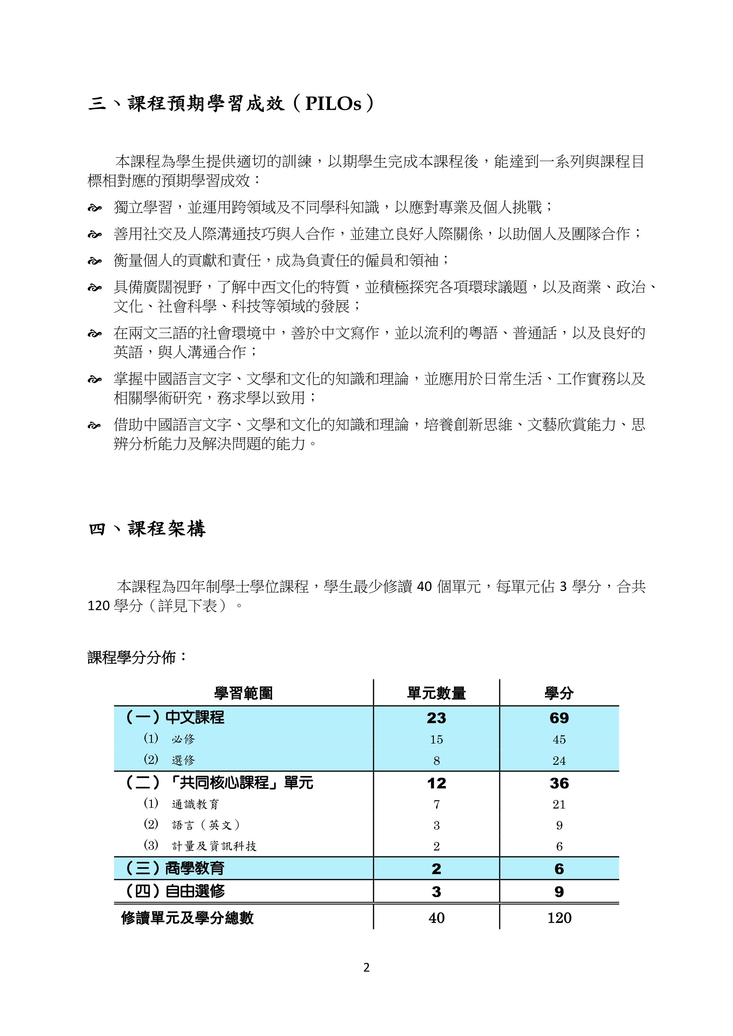 BA-CHI Programme Handbook-2018-19_04